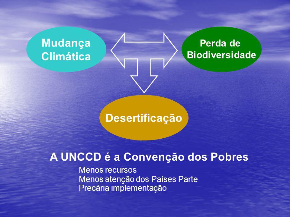 Mudança Climática Perda de Biodiversidade Desertificação A UNCCD é a Convenção dos Pobres Menos recursos Menos atenção dos Países Parte Precária imple