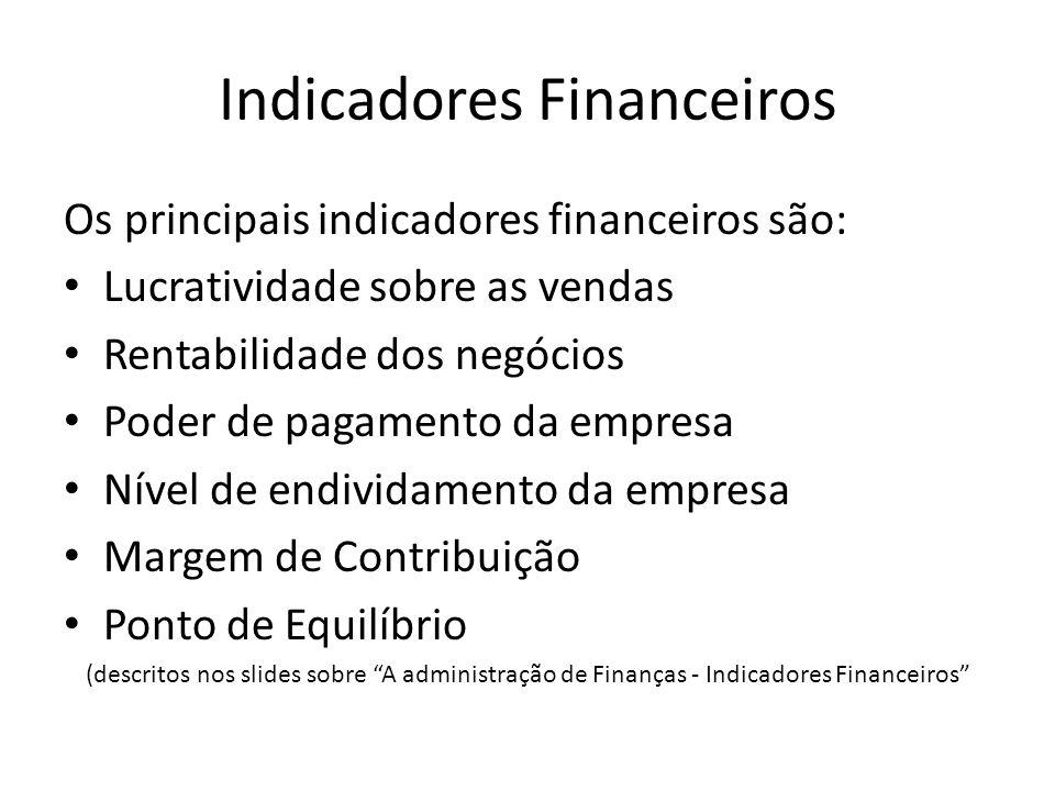 Indicadores Financeiros Os principais indicadores financeiros são: • Lucratividade sobre as vendas • Rentabilidade dos negócios • Poder de pagamento da empresa • Nível de endividamento da empresa • Margem de Contribuição • Ponto de Equilíbrio (descritos nos slides sobre A administração de Finanças - Indicadores Financeiros