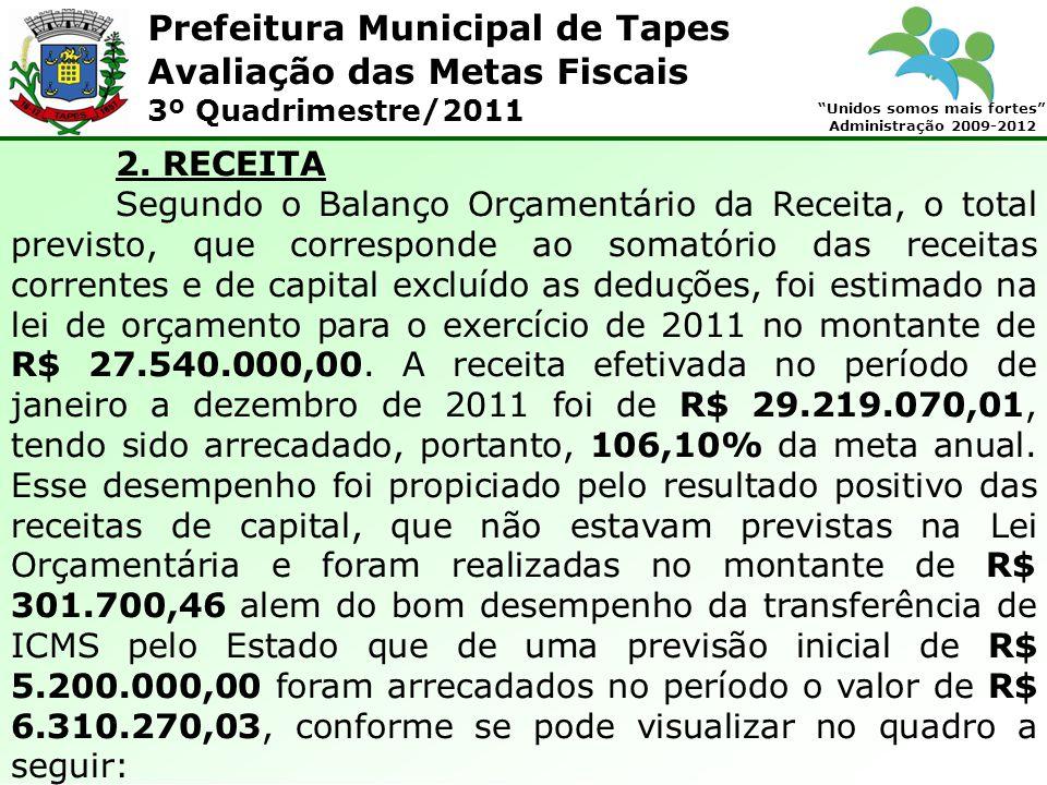 Prefeitura Municipal de Tapes Unidos somos mais fortes Administração 2009-2012 Avaliação das Metas Fiscais 3º Quadrimestre/2011 2.