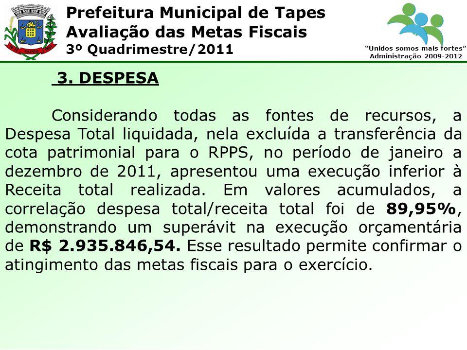 Prefeitura Municipal de Tapes Unidos somos mais fortes Administração 2009-2012 Avaliação das Metas Fiscais 3º Quadrimestre/2011 3.