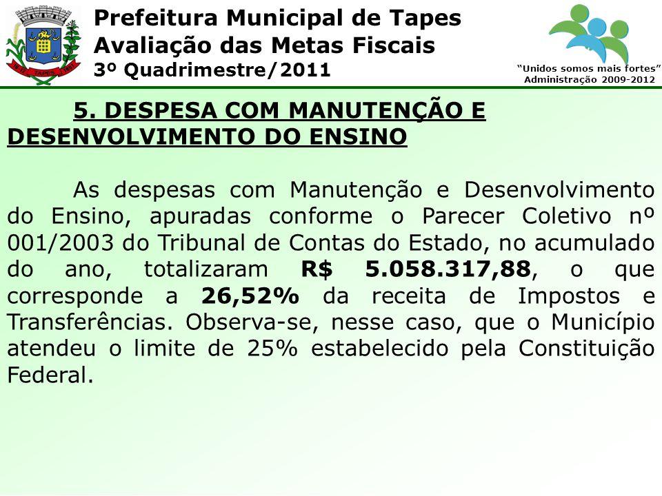 Prefeitura Municipal de Tapes Unidos somos mais fortes Administração 2009-2012 Avaliação das Metas Fiscais 3º Quadrimestre/2011 5.