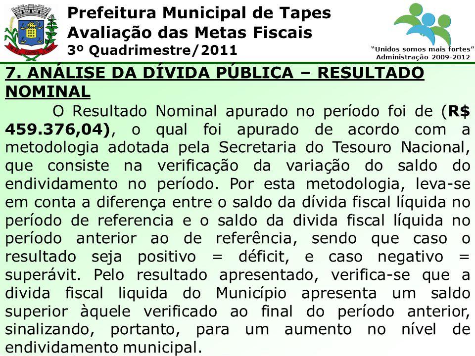 Prefeitura Municipal de Tapes Unidos somos mais fortes Administração 2009-2012 Avaliação das Metas Fiscais 3º Quadrimestre/2011 7.