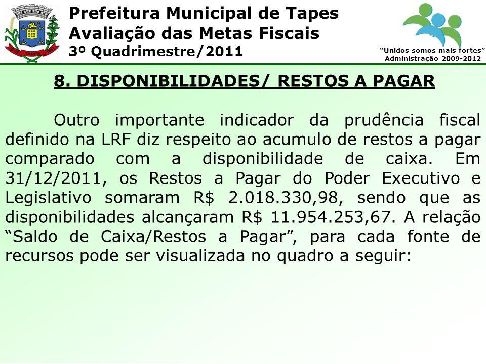 Prefeitura Municipal de Tapes Unidos somos mais fortes Administração 2009-2012 Avaliação das Metas Fiscais 3º Quadrimestre/2011 8.