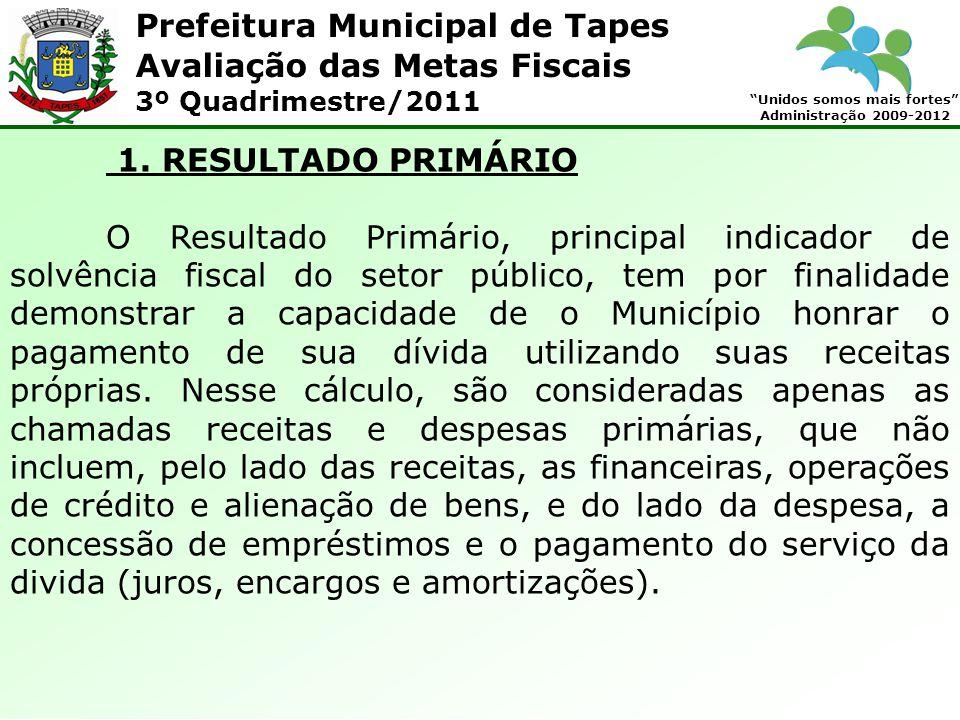 Prefeitura Municipal de Tapes Unidos somos mais fortes Administração 2009-2012 Avaliação das Metas Fiscais 3º Quadrimestre/2011 No período de janeiro a dezembro de 2011, o resultado primário foi de R$ 3.182.146,52.