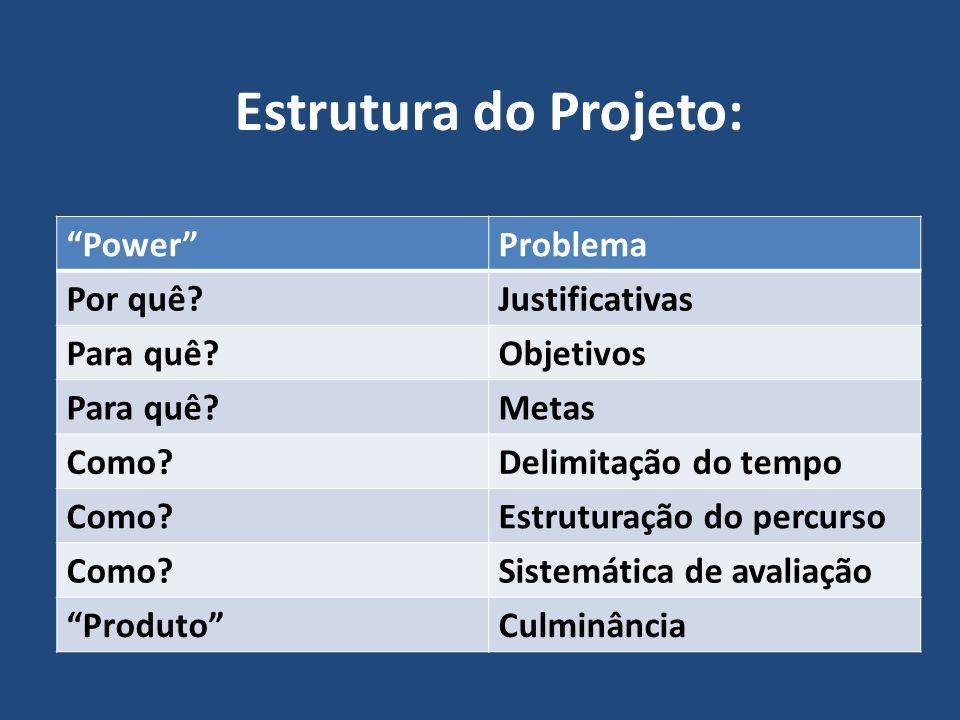 Estrutura do Projeto: Power Problema Por quê?Justificativas Para quê?Objetivos Para quê?Metas Como?Delimitação do tempo Como?Estruturação do percurso Como?Sistemática de avaliação Produto Culminância