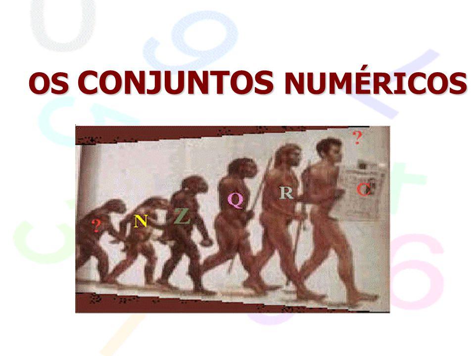 CONJUNTOS NUMÉRICOS O conceito de número foi evoluindo ao longo dos tempos, tendo-se criado novos números para responder a problemas entretanto surgidos.