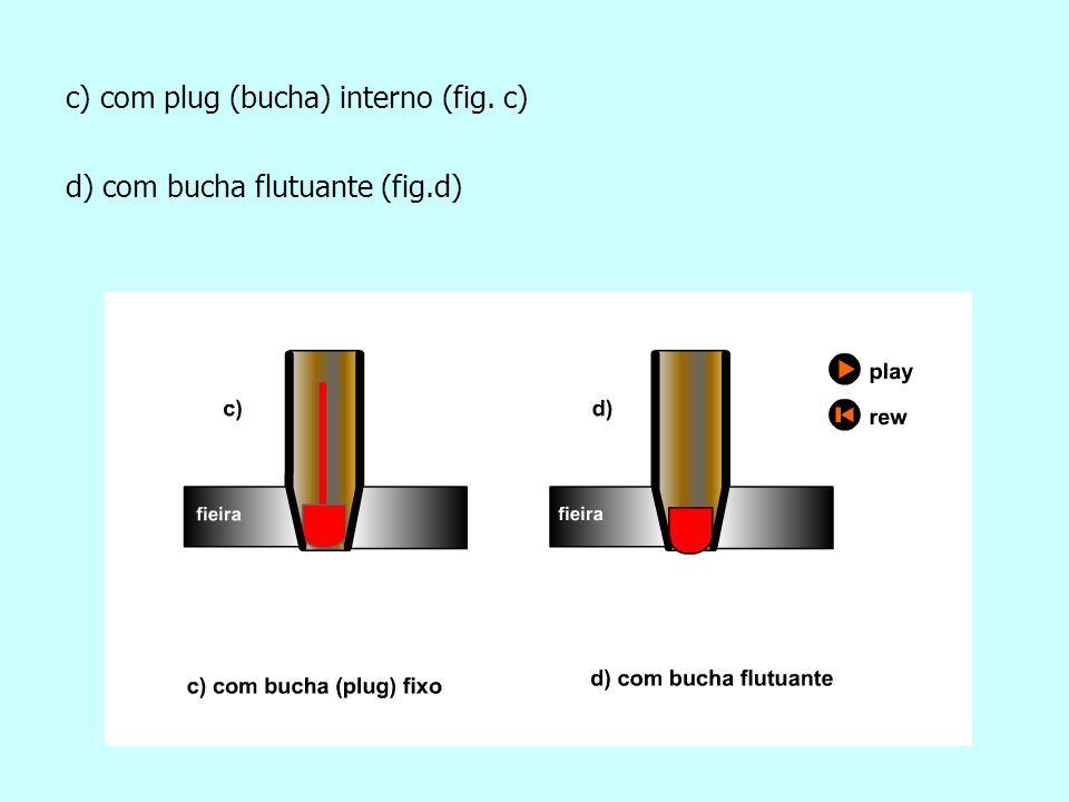 c) com plug (bucha) interno (fig. c) d) com bucha flutuante (fig.d)