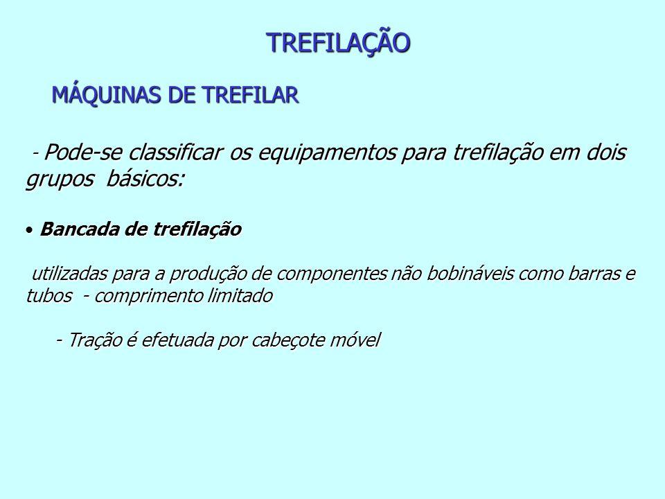 TREFILAÇÃO MÁQUINAS DE TREFILAR - Pode-se classificar os equipamentos para trefilação em dois grupos básicos: - Pode-se classificar os equipamentos pa