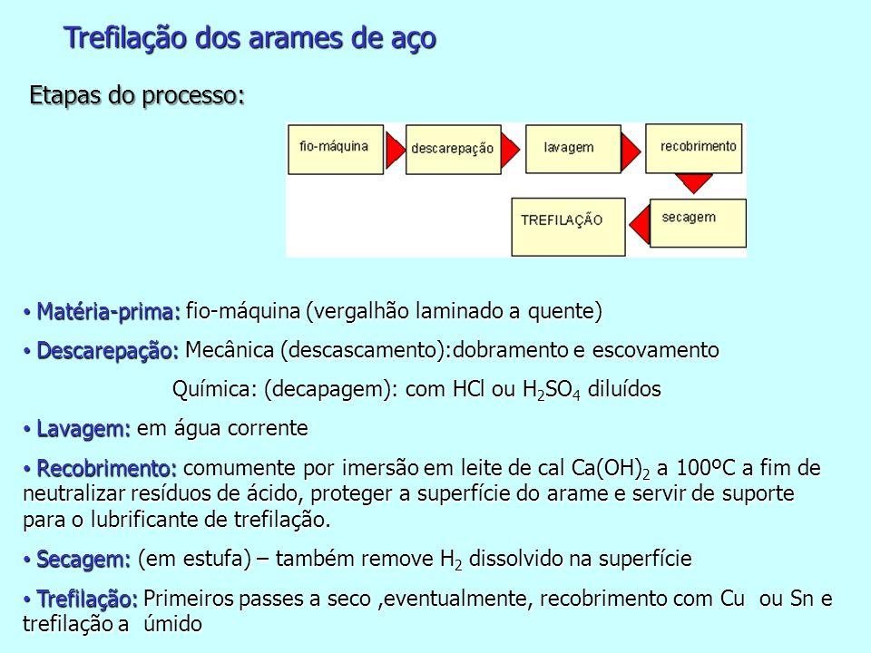 Trefilação dos arames de aço Etapas do processo: • Matéria-prima: fio-máquina (vergalhão laminado a quente) • Descarepação: Mecânica (descascamento):d