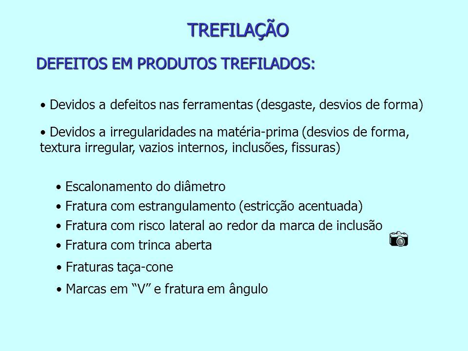 TREFILAÇÃO DEFEITOS EM PRODUTOS TREFILADOS: • • Devidos a defeitos nas ferramentas (desgaste, desvios de forma) • • Devidos a irregularidades na matér