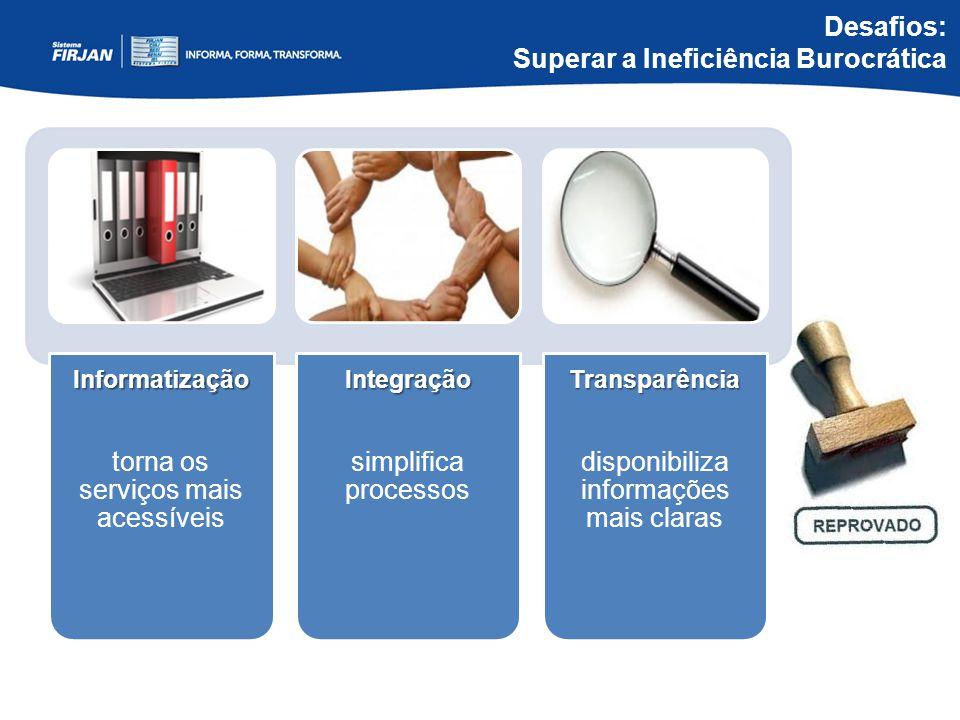 Sistemas Integradores para Registro Comercial no Brasil Onde é possível encontrar sistemas integradores para registro comercial.