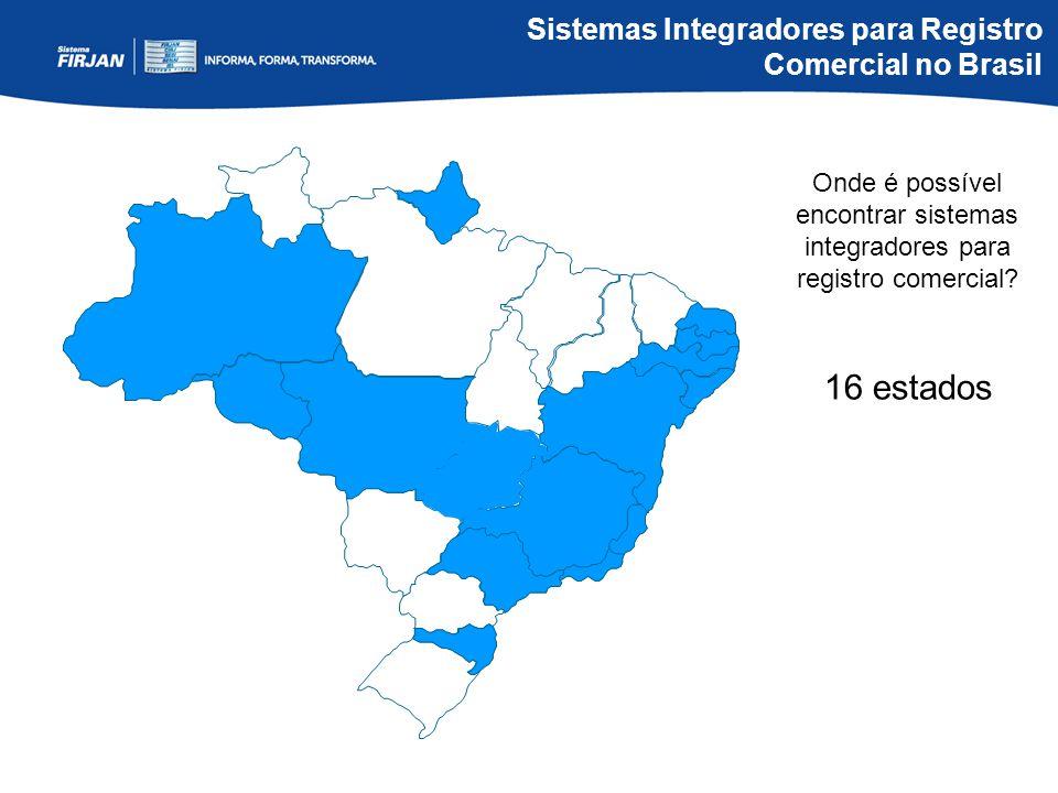 Sistemas Integradores para Registro Comercial no Brasil Onde é possível solicitar todos os licenciamentos através do sistema integrador.