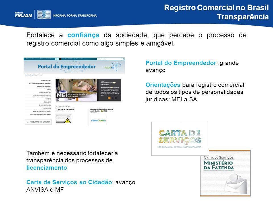 Registro Comercial no Brasil Informatização Também é necessário fortalecer a informatização dos processos de licenciamento Os sistemas atualmente utilizados para acompanhamento processual não informam com clareza o trâmite e os prazos Fundamental para facilitar a execução do processo.