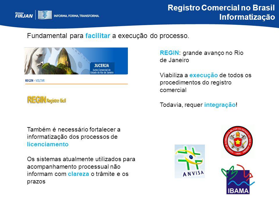 Registro Comercial no Brasil Integração Há desafios a serem superados: Das 92 prefeituras, 53 efetivamente utilizam o REGIN para o registro comercial.