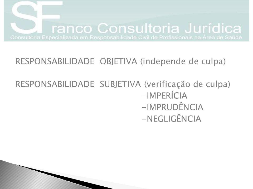 RESPONSABILIDADE OBJETIVA (independe de culpa) RESPONSABILIDADE SUBJETIVA (verificação de culpa) -IMPERÍCIA -IMPRUDÊNCIA -NEGLIGÊNCIA