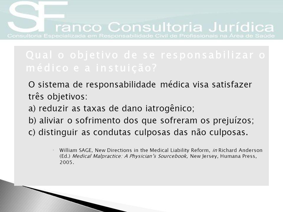 COMPLEXIDADE DA ATIVIDADE MÉDICA  Muitos os profissionais implicados em um mesmo resultado.