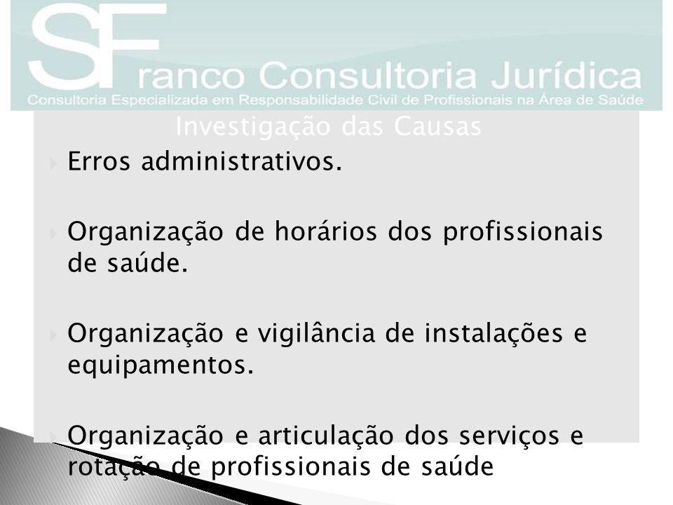 Investigação das Causas  Erros administrativos.  Organização de horários dos profissionais de saúde.  Organização e vigilância de instalações e equ