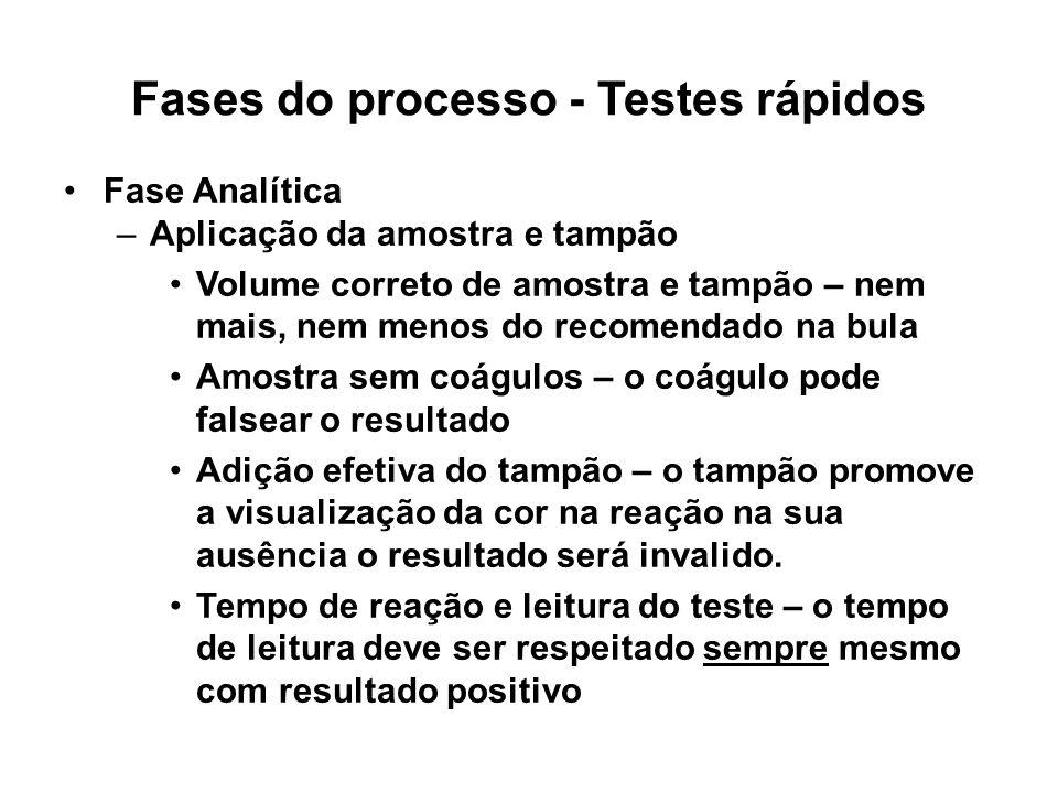•Fase Analítica –Aplicação da amostra e tampão •Volume correto de amostra e tampão – nem mais, nem menos do recomendado na bula •Amostra sem coágulos