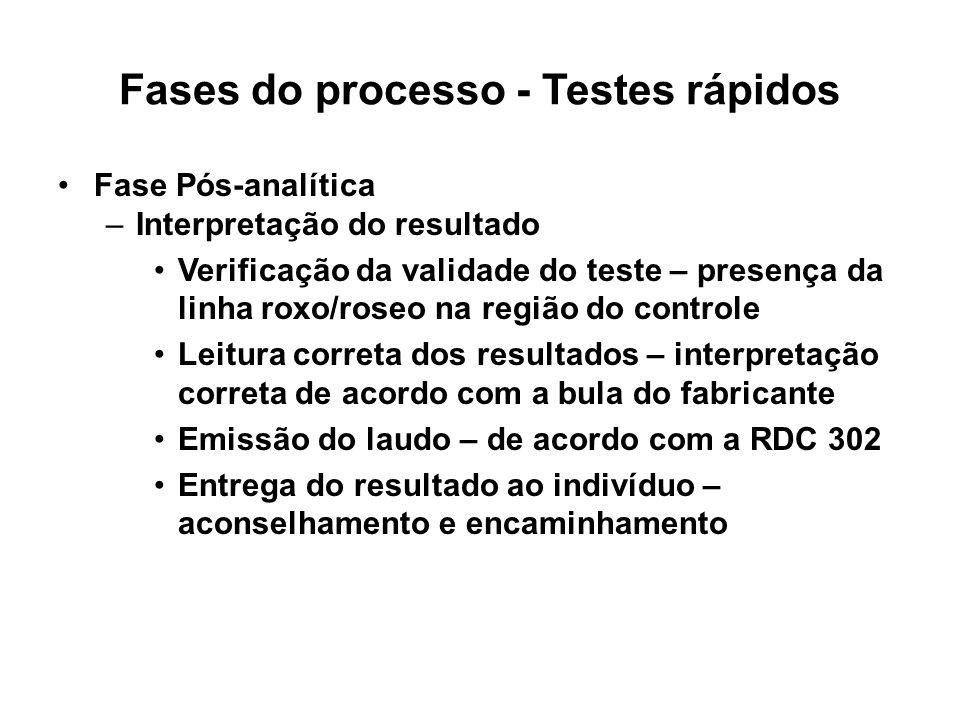 •Fase Pós-analítica –Interpretação do resultado •Verificação da validade do teste – presença da linha roxo/roseo na região do controle •Leitura corret
