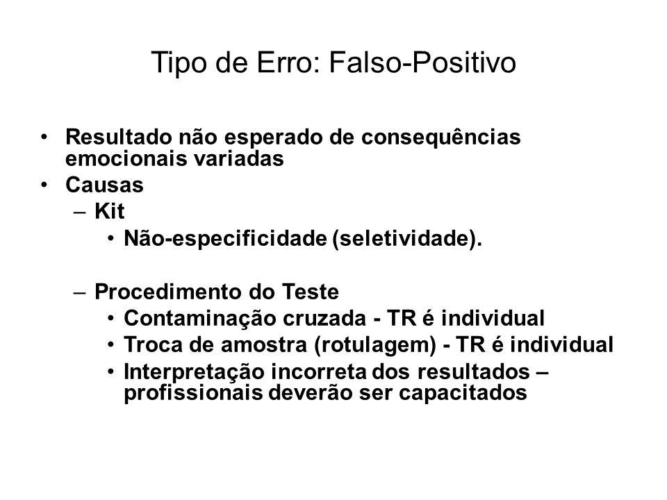 Tipo de Erro: Falso-Positivo •Resultado não esperado de consequências emocionais variadas •Causas –Kit •Não-especificidade (seletividade). –Procedimen