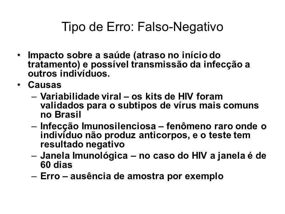 Tipo de Erro: Falso-Negativo •Impacto sobre a saúde (atraso no início do tratamento) e possível transmissão da infecção a outros indivíduos. •Causas –