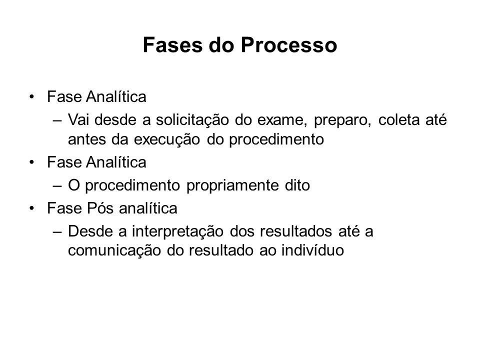 Fases do Processo •Fase Analítica –Vai desde a solicitação do exame, preparo, coleta até antes da execução do procedimento •Fase Analítica –O procedim