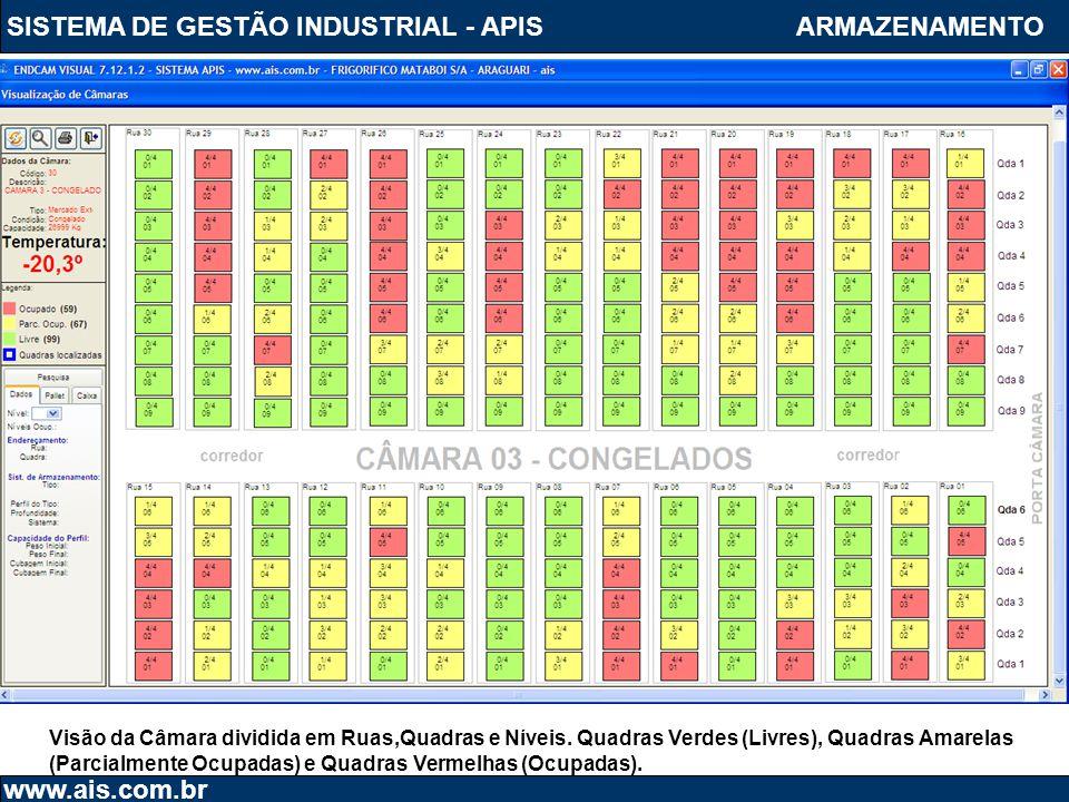SISTEMA DE GESTÃO INDUSTRIAL - APIS www.ais.com.br ARMAZENAMENTO Visão da Câmara dividida em Ruas,Quadras e Níveis. Quadras Verdes (Livres), Quadras A