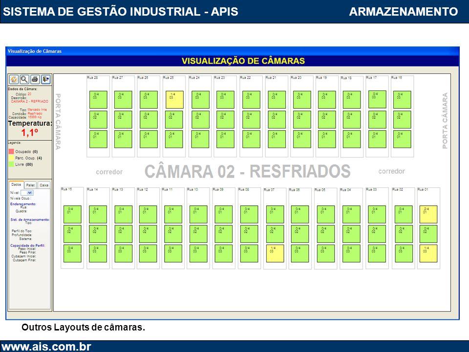 SISTEMA DE GESTÃO INDUSTRIAL - APIS www.ais.com.br ARMAZENAMENTO Outros Layouts de câmaras.