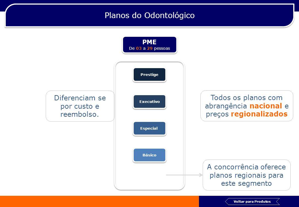 Planos do Odontológico Todos os planos com abrangência nacional e preços regionalizados A concorrência oferece planos regionais para este segmento Bás