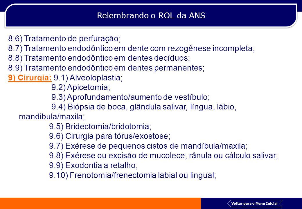Relembrando o ROL da ANS 9.11) Punção aspirativa com agulha fina; 9.12) Redução de fratura alveolo dentária; 9.13) Redução de luxação da ATM; 9.14) Remoção de dentes retidos; 9.15) Tratamento cirurgico de fístulas buco-nasais; 9.16) Tratamento cirúrgico de tumores benignos em tecidos ósseos, tecidos moles e odontogênicos sem reconstrução; 9.17) Ulectomia/Ulotomia; Voltar para o Menu Inicial