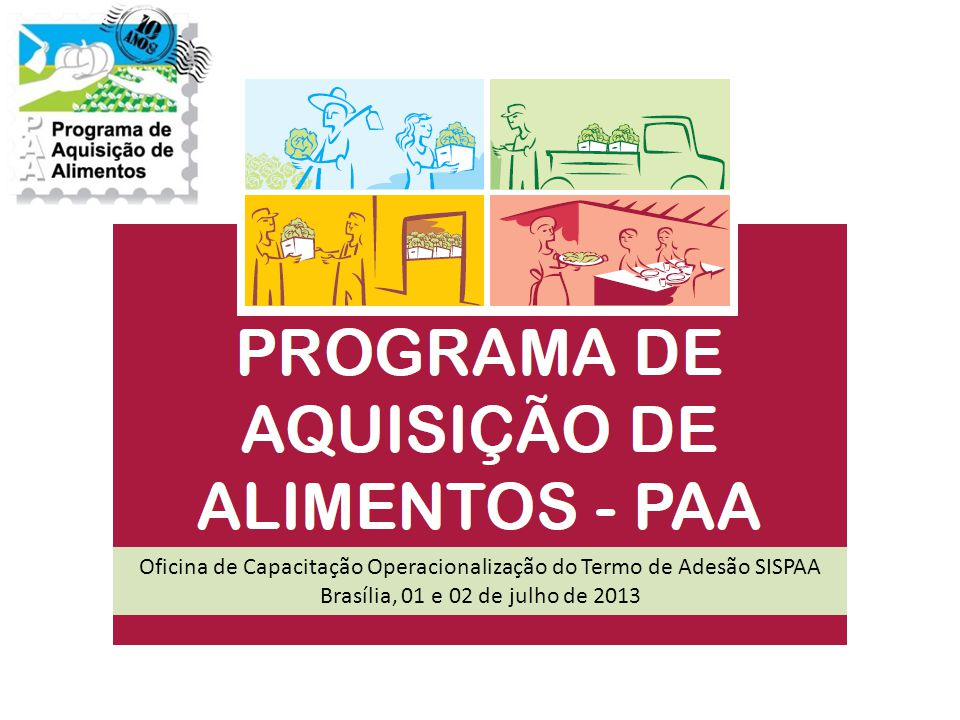 Como surgiu o PAA.• Criado em 2003 através da articulação entre CONSEA e Governo Federal.