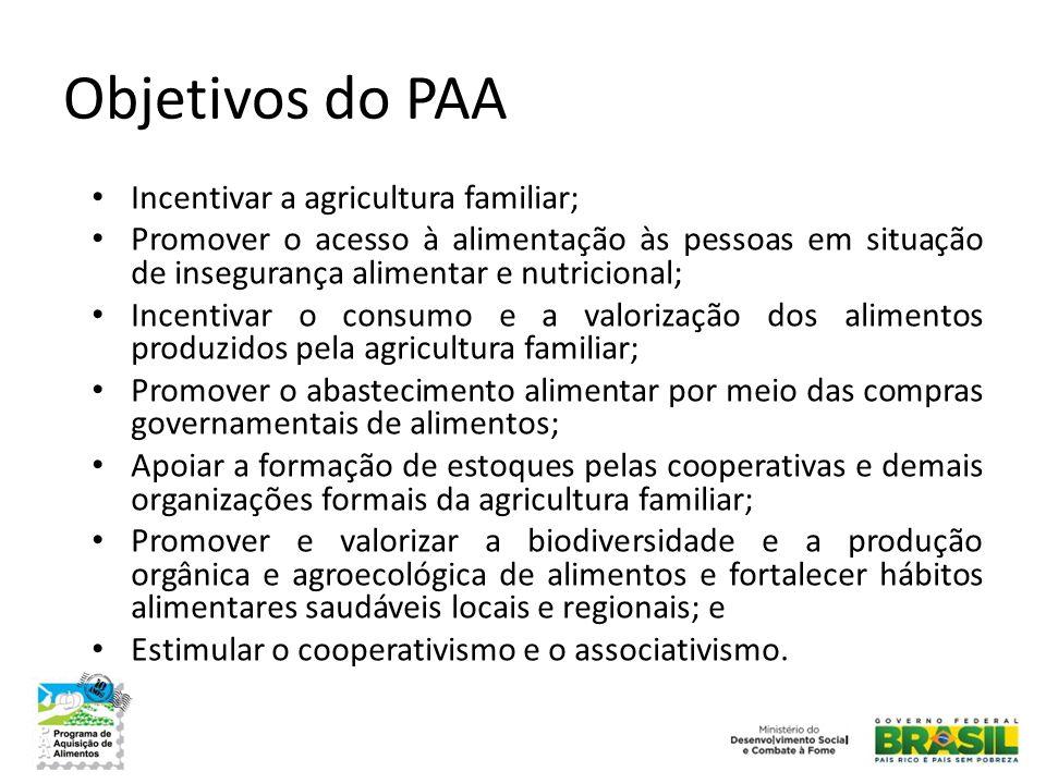 Objetivos do PAA • Incentivar a agricultura familiar; • Promover o acesso à alimentação às pessoas em situação de insegurança alimentar e nutricional;