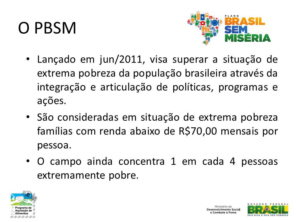 O PBSM • Lançado em jun/2011, visa superar a situação de extrema pobreza da população brasileira através da integração e articulação de políticas, pro