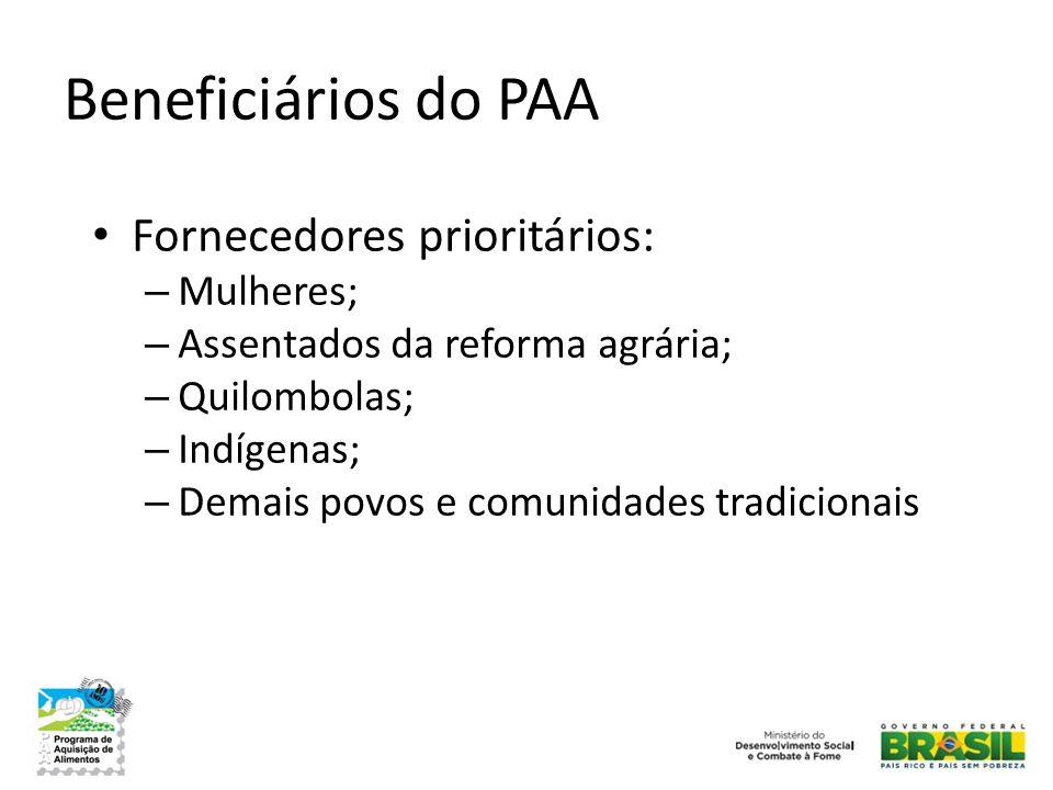 Beneficiários do PAA • Fornecedores prioritários: – Mulheres; – Assentados da reforma agrária; – Quilombolas; – Indígenas; – Demais povos e comunidade