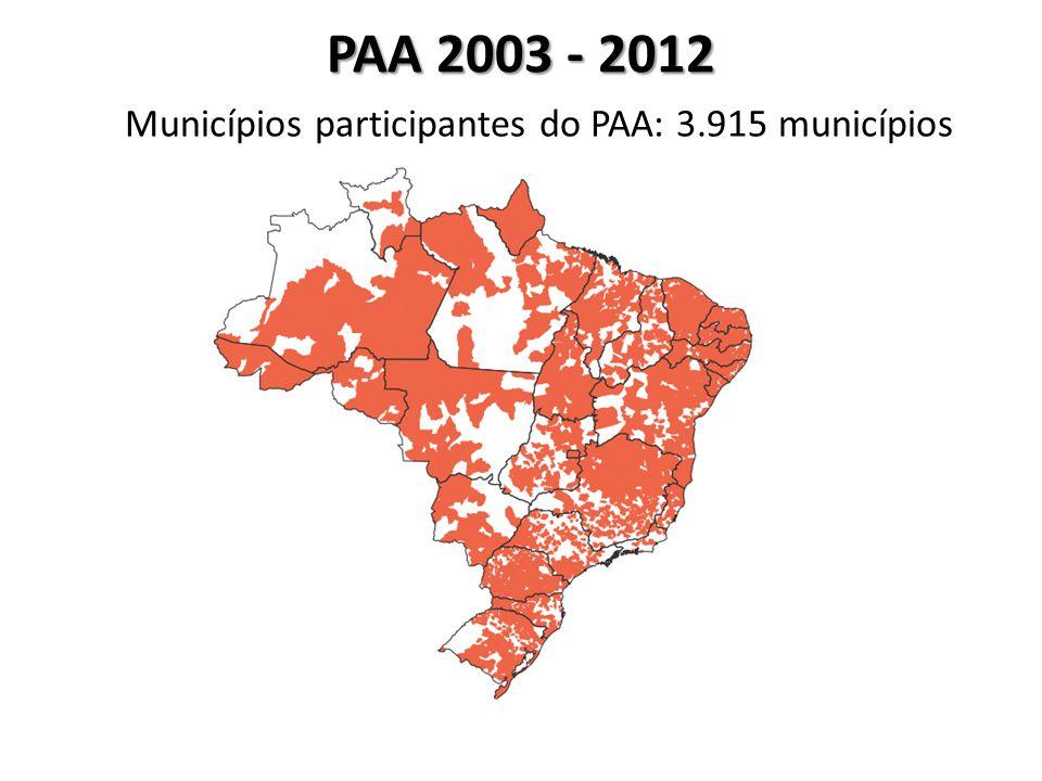 PAA 2003 - 2012 Municípios participantes do PAA: 3.915 municípios