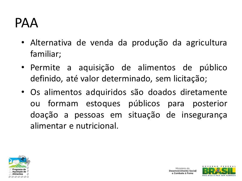 • Alternativa de venda da produção da agricultura familiar; • Permite a aquisição de alimentos de público definido, até valor determinado, sem licitaç