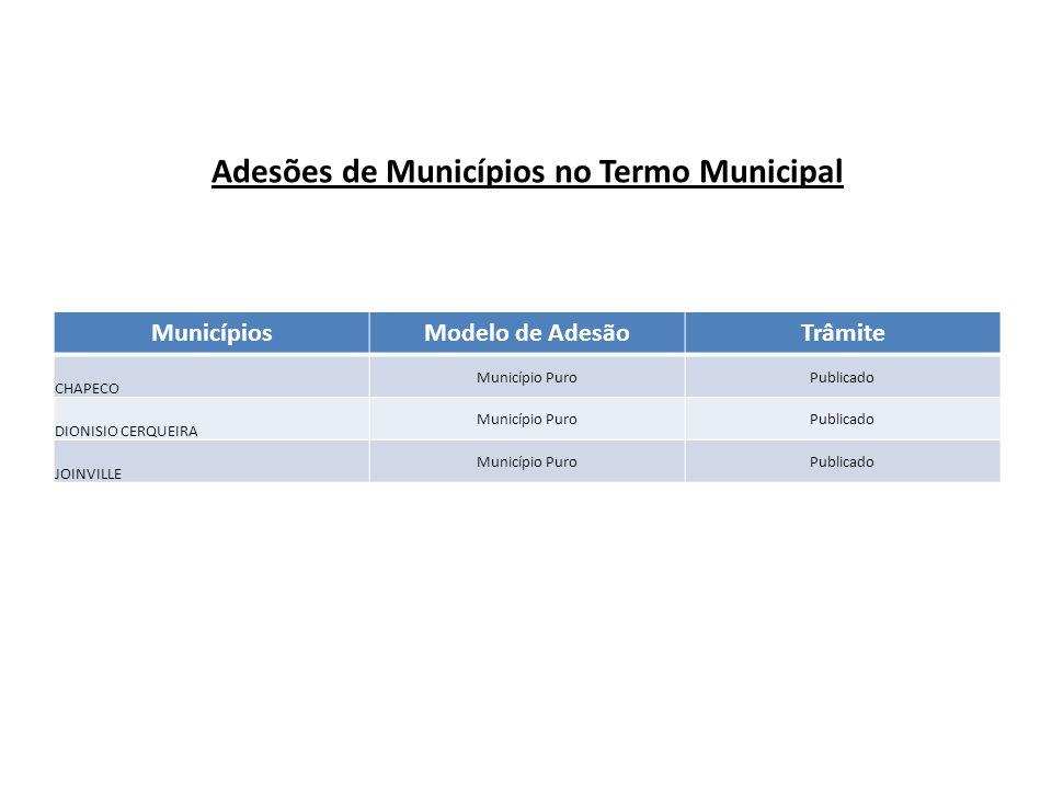 Adesões de Municípios no Termo Municipal MunicípiosModelo de AdesãoTrâmite CHAPECO Município PuroPublicado DIONISIO CERQUEIRA Município PuroPublicado