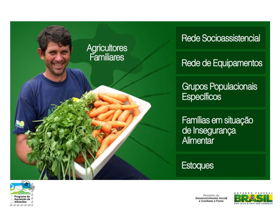 Beneficiários do PAA • Fornecedores prioritários: – Mulheres; – Assentados da reforma agrária; – Quilombolas; – Indígenas; – Demais povos e comunidades tradicionais