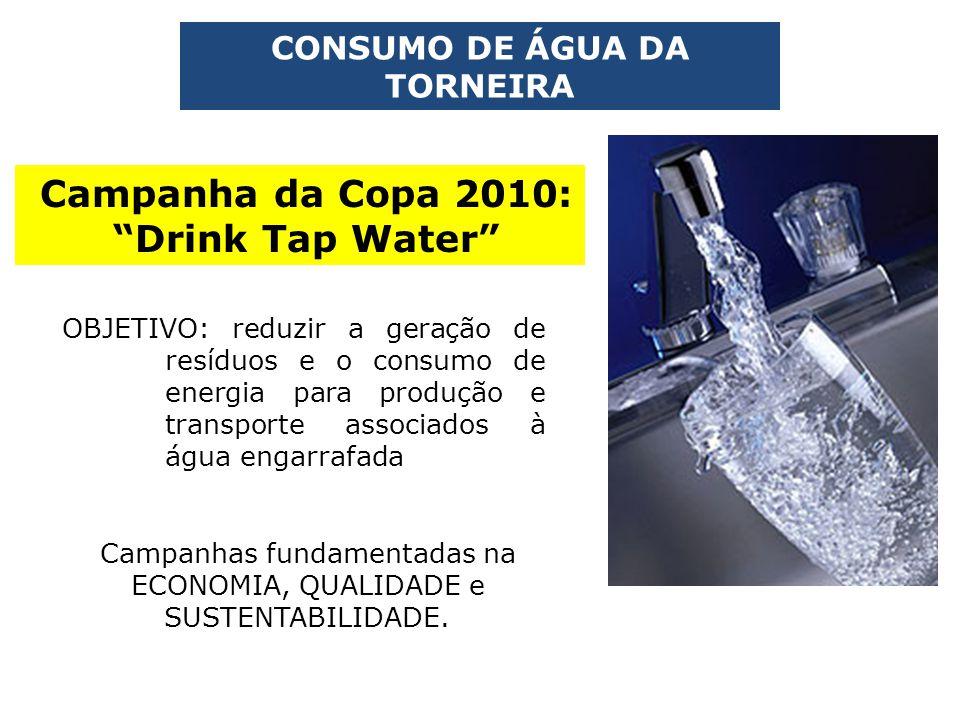 """CONSUMO DE ÁGUA DA TORNEIRA Campanha da Copa 2010: """"Drink Tap Water"""" OBJETIVO: reduzir a geração de resíduos e o consumo de energia para produção e tr"""