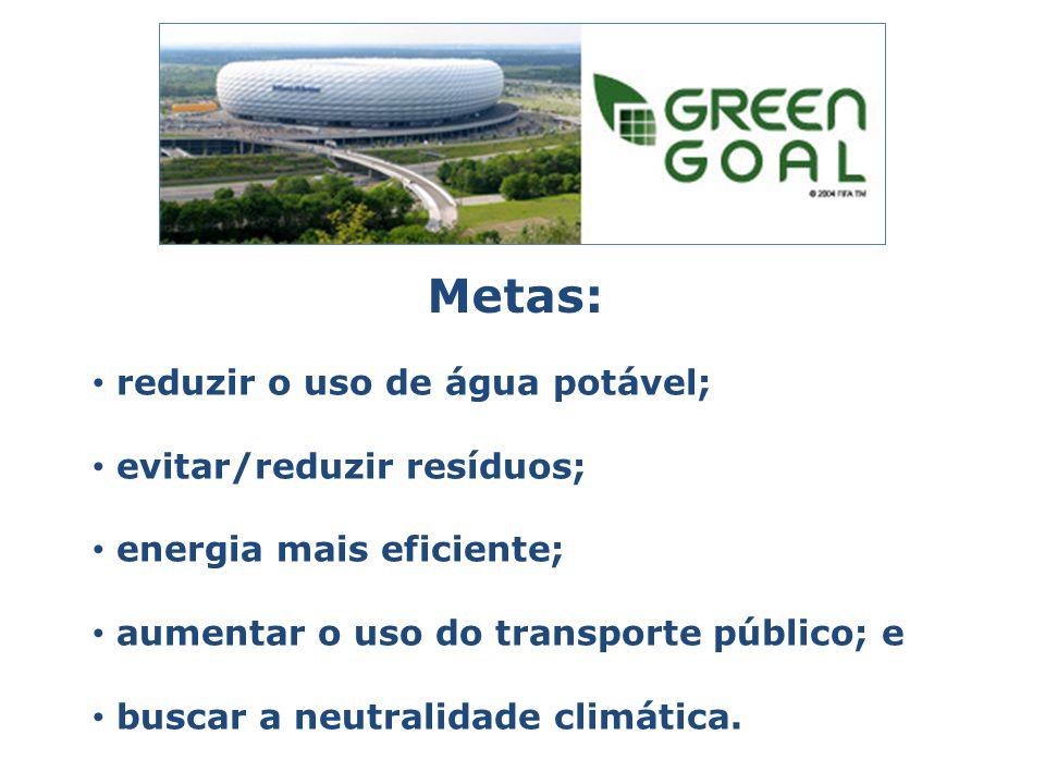 • reduzir o uso de água potável; • evitar/reduzir resíduos; • energia mais eficiente; • aumentar o uso do transporte público; e • buscar a neutralidad