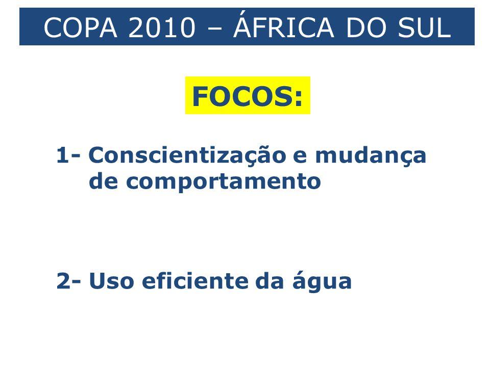 COPA 2010 – ÁFRICA DO SUL 1- Conscientização e mudança de comportamento 2- Uso eficiente da água FOCOS: