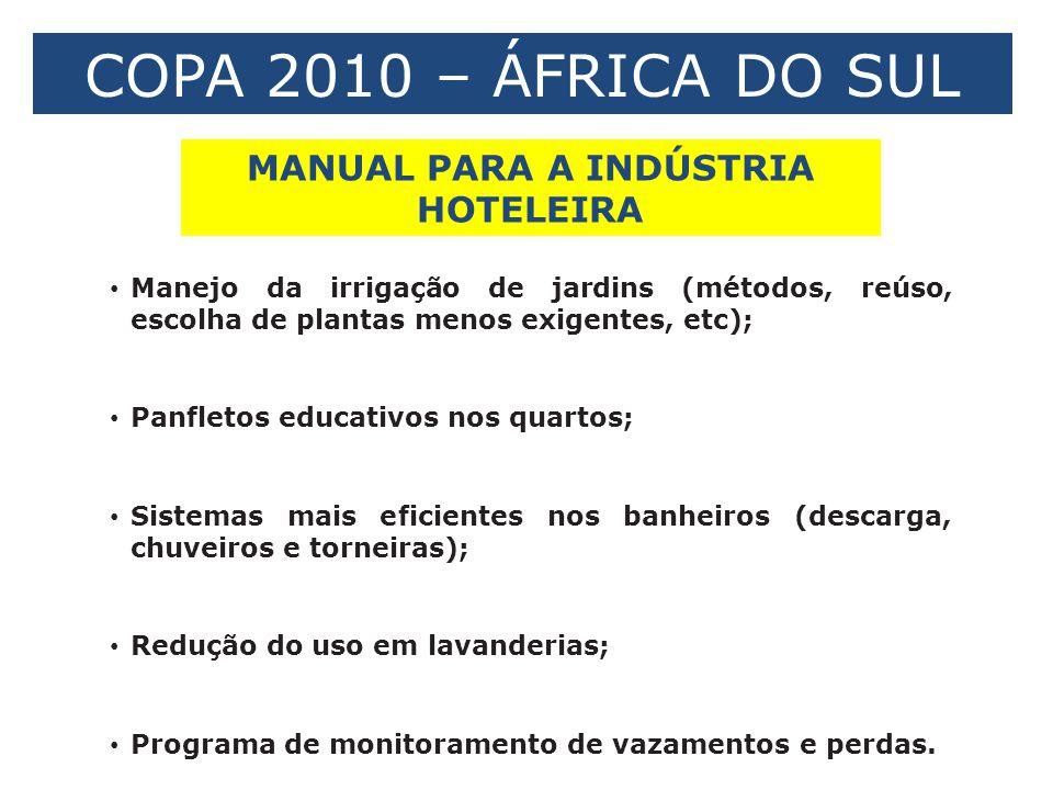 OS PROBLEMAS DA ÁGUA NAS CIDADES-SEDES DA COPA DO MUNDO DE 2014 NO BRASIL