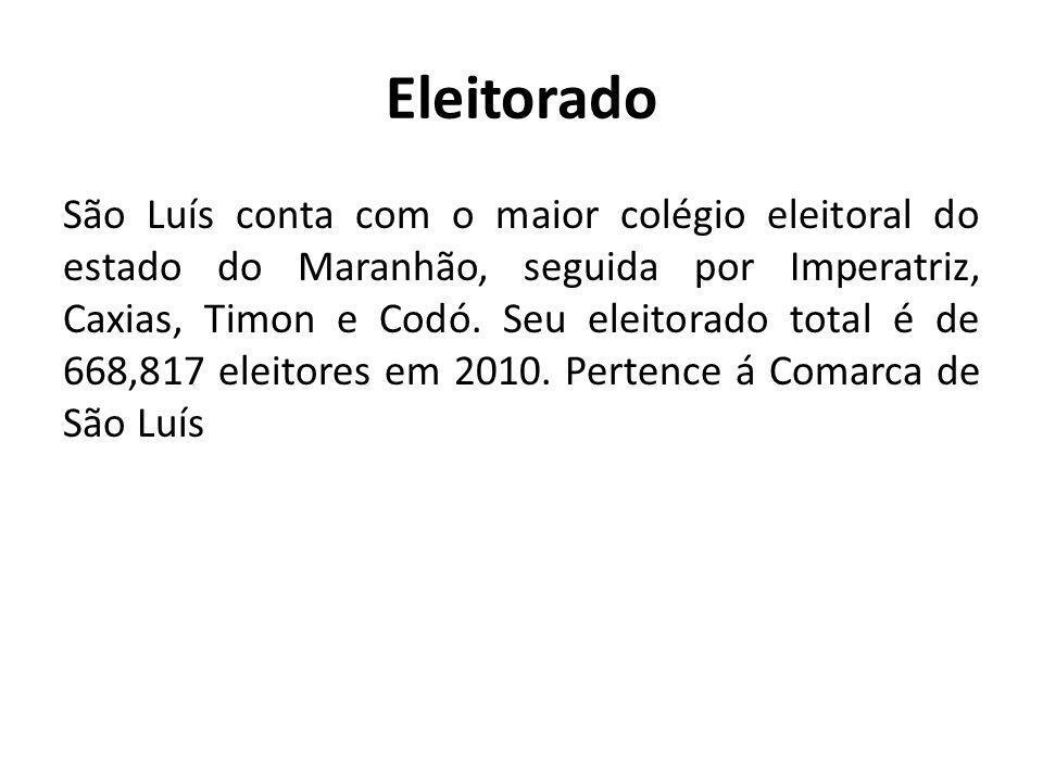 Eleitorado São Luís conta com o maior colégio eleitoral do estado do Maranhão, seguida por Imperatriz, Caxias, Timon e Codó. Seu eleitorado total é de