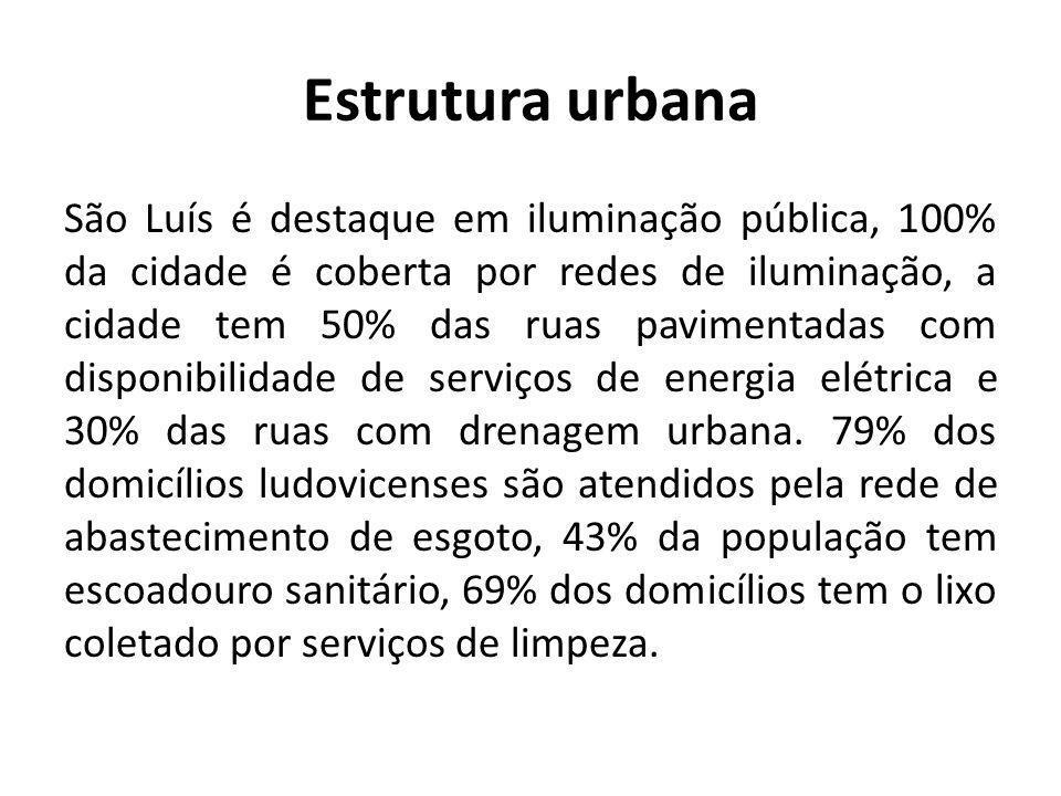 Estrutura urbana São Luís é destaque em iluminação pública, 100% da cidade é coberta por redes de iluminação, a cidade tem 50% das ruas pavimentadas c