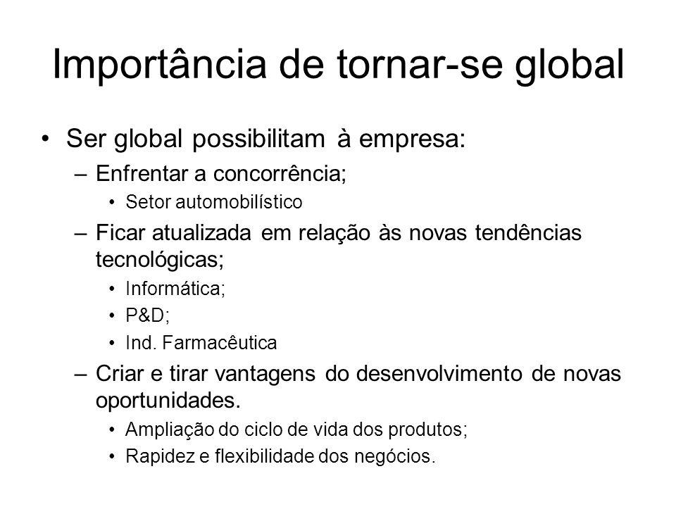 Importância de tornar-se global •Ser global possibilitam à empresa: –Enfrentar a concorrência; •Setor automobilístico –Ficar atualizada em relação às novas tendências tecnológicas; •Informática; •P&D; •Ind.