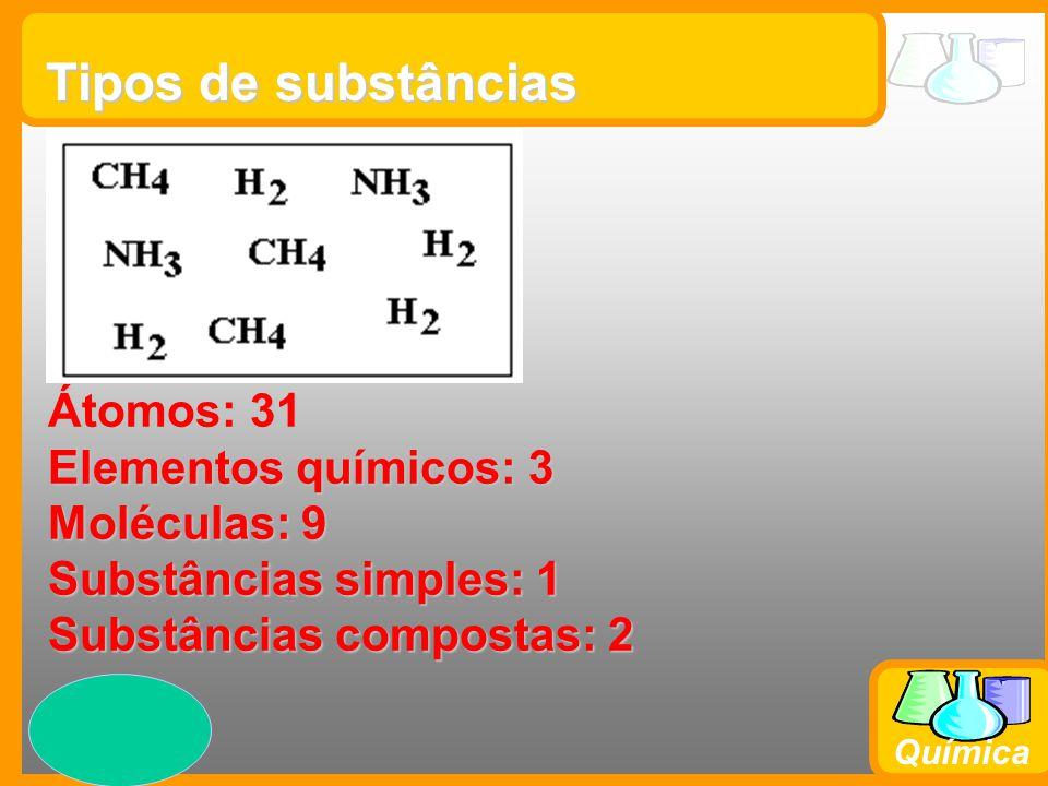 Prof. Busato Química Tipos de substâncias Átomos: 31 Elementos químicos: 3 Moléculas: 9 Substâncias simples: 1 Substâncias compostas: 2