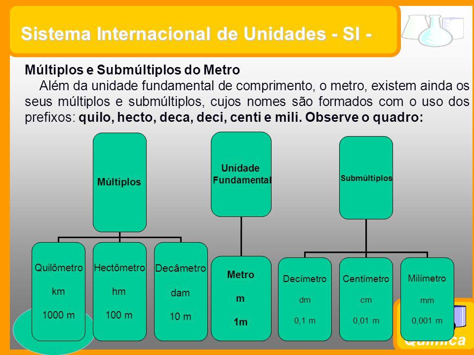 Prof. Busato Química Sistema Internacional de Unidades - SI - Múltiplos e Submúltiplos do Metro Além da unidade fundamental de comprimento, o metro, e