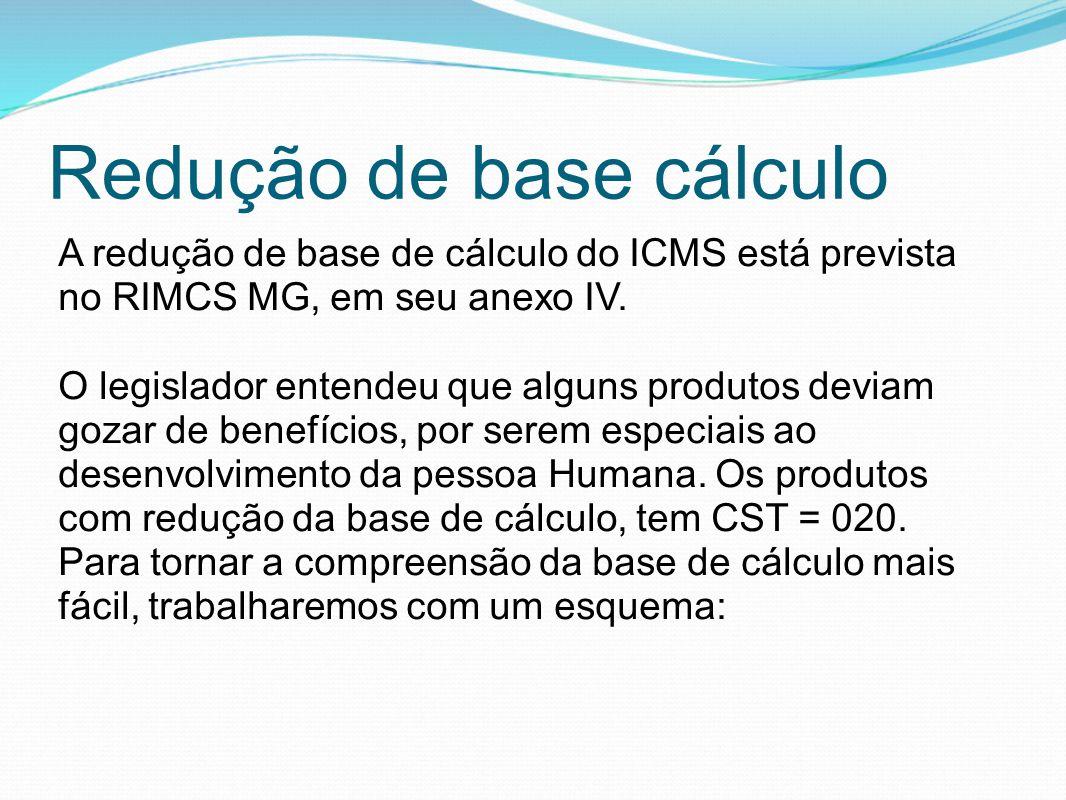 Redução de base cálculo A redução de base de cálculo do ICMS está prevista no RIMCS MG, em seu anexo IV. O legislador entendeu que alguns produtos dev