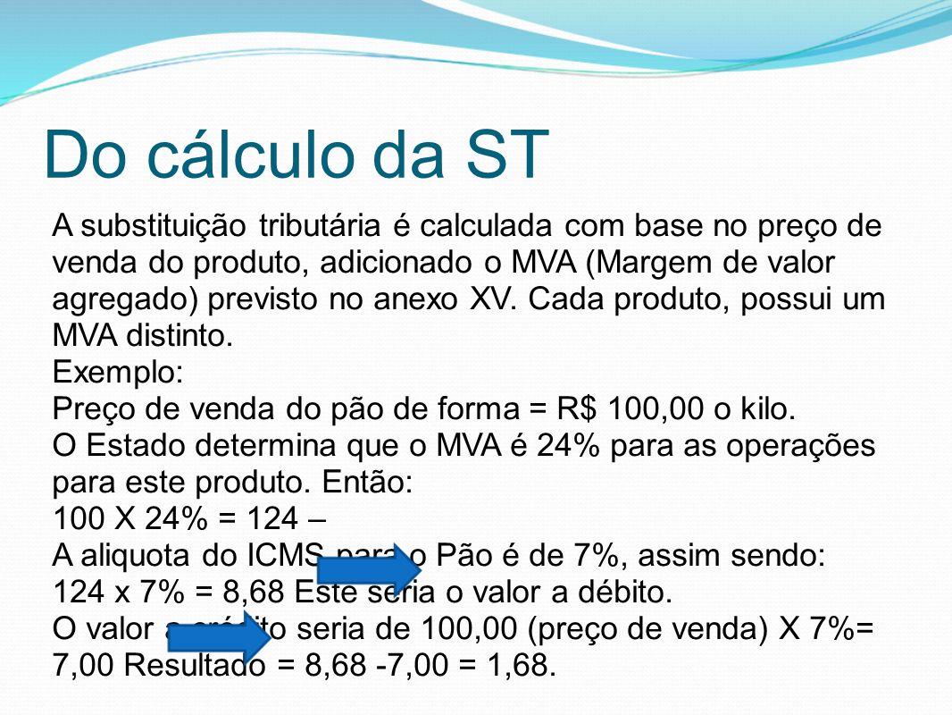 Do cálculo da ST A substituição tributária é calculada com base no preço de venda do produto, adicionado o MVA (Margem de valor agregado) previsto no