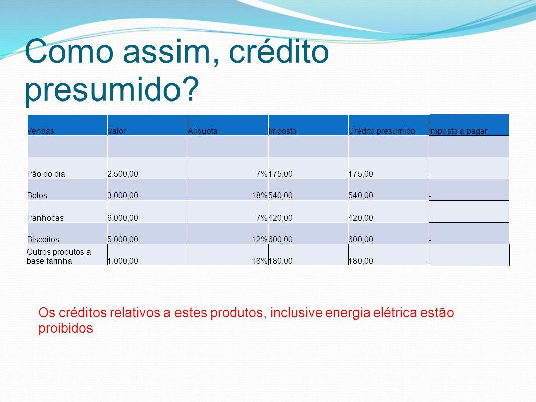 Como assim, crédito presumido? Os créditos relativos a estes produtos, inclusive energia elétrica estão proibidos